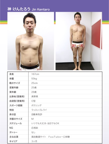 自社男優プロフィールA4神けんのコピー